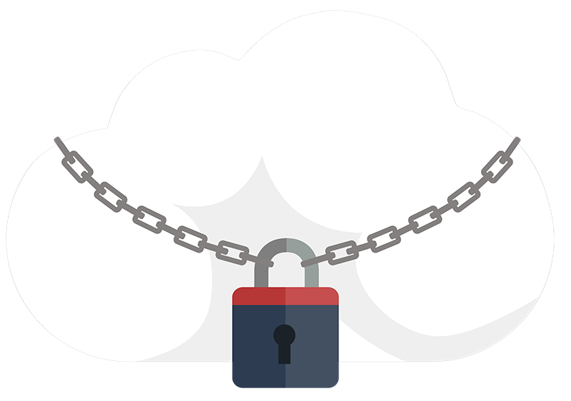 Sicherheit Cloud Computing